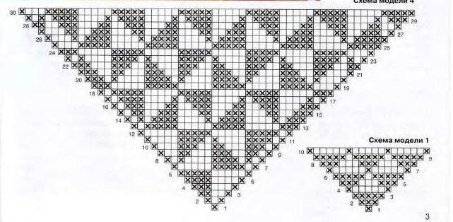 Косынка филейным вязанием для девочки крючком6